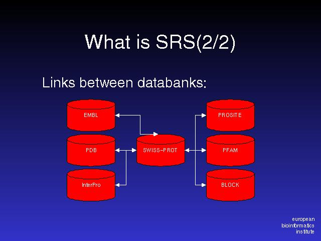What Is Srs >> What Is Srs 2 2
